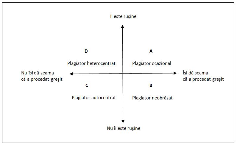figura-1-plagiat
